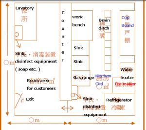 how-to-start-restaurant-business-inshoku-ten-inshokuten-in-Japan-application-form3-drawing-300x266